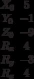 \begin{matrix}X_0 &5\\Y_0 &-1\\Z_0 &-9\\R_x &4\\R_y &-3\\R_z &4\end{matrix}