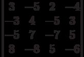 \begin{vmatrix}3 & -5 & 2 & -4\\-3 & 4 & -5 & 3\\-5 & 7 & -7 & 5\\8 & -8 & 5 & -6\\\end{vmatrix}