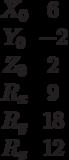 \begin{matrix}X_0 &6\\Y_0 &-2\\Z_0 &2\\R_x &9\\R_y &18\\R_z &12\end{matrix}