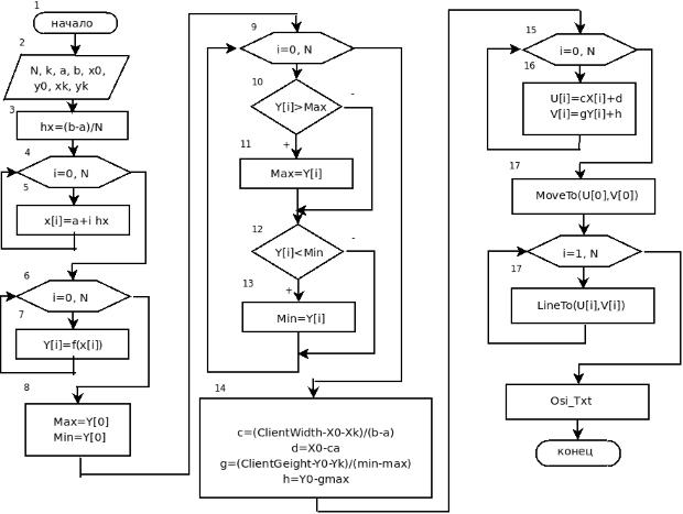 Как сделать отопление для двухконтурного котла6