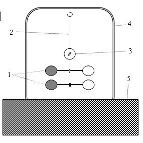 """1 - слюдяные """"крылышки""""; 2 - кварцевая нить; 3 - легкое зеркальце; 4 - вакуумный стеклянный колпак; 5 - станина, защищенная от вибраций"""