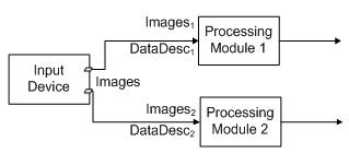 Передача данных конвейере лента транспортера фото