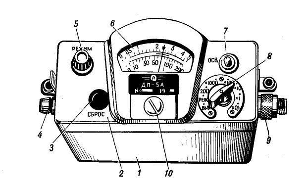 Измерительный пульт рентгенметра ДП-5А: