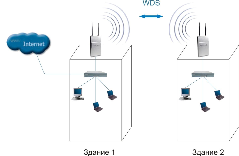 Как защитить Wi-Fi сеть? Основные и эффективные 75