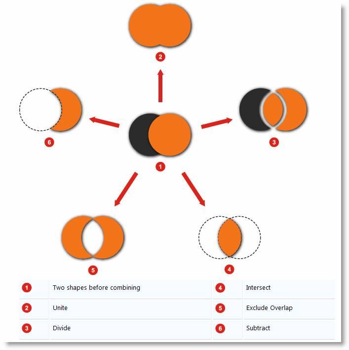 НОУ ИНТУИТ | Лекция | Основные фигуры SVG – графики