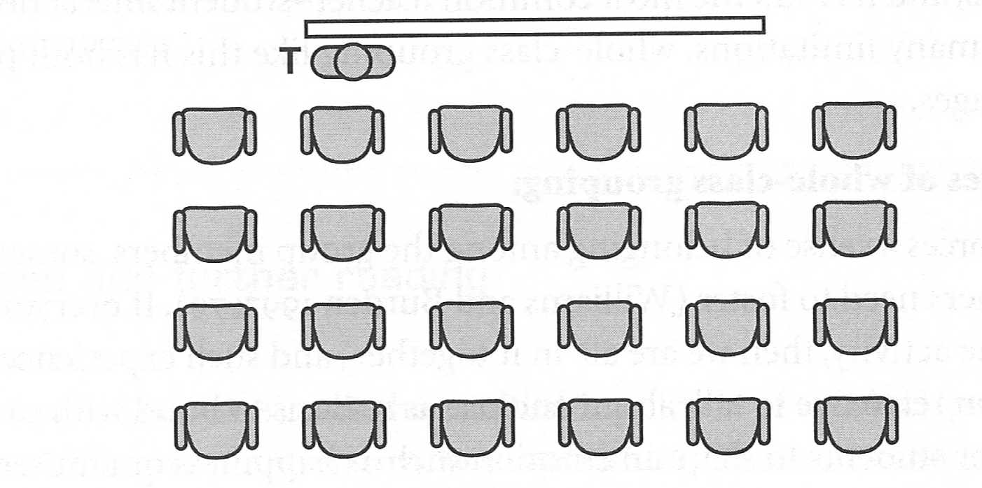 Horseshoe Classroom Design Advantages And Disadvantages : Learning and teaching