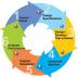 Методы и средства инженерии программного обеспечения