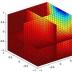 Численные методы решения уравнений в частных производных