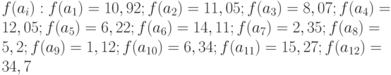 f(a_i):f(a_1)=10,92;f(a_2)=11,05;f(a_3)=8,07;f(a_4)=12,05;f(a_5)=6,22;f(a_6)=14,11;f(a_7)=2,35;f(a_8)=5,2;f(a_9)=1,12;f(a_{10})=6,34;f(a_{11})=15,27;f(a_{12})=34,7