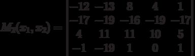 M_2(x_1,x_2) = \begin{vmatrix} -12&-13&8&4&1\\-17&-19&-16&-19&-17\\4&11&11&10&5\\-1&-19&1&0&1\end{vmatrix}