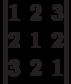 \begin{vmatrix}        1 & 2 & 3 \\        2 & 1 & 2 \\        3 & 2 & 1        \end{vmatrix}