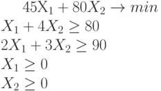45X_1+ 80 X_2  \to min\\X_1+ 4X_2  \ge 80 \\2 X_1+ 3 X_2  \ge 90 \\X_1 \ge 0\\X_2 \ge 0