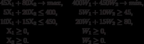 \begin{align}45 Х_1 &+ 80 Х_2 \to max, & 400 W_1 &+ 450 W_2 \to min,\ 5 Х_1 &+ 20 Х_2 \le 400, & 5 W_1 &+ 10 W_2 \ge 45,\ 10 Х_1 &+ 15 Х_2 \le 450, & 20 W_1 &+ 15 W_2 \ge 80, \ Х_1 &\ge 0, & W_1 &\ge 0,\ Х_2 &\ge 0. & W_2 &\ge 0.\ \end{align}