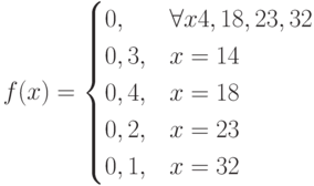 $$ f(x)=\begin{cases} 0, &\text{$ \forall x \14,18,23,32$}\\ 0,3, &\text{$x=14$}\\ 0,4, &\text{$x=18$}\\ 0,2, &\text{$x=23$}\\ 0,1, &\text{$x=32$} \end{cases} $$