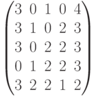 \begin{pmatrix}3 & 0 & 1 & 0 & 4\\3 & 1 & 0 & 2 & 3\\ 3 & 0 & 2 & 2 & 3\\ 0 & 1 & 2 & 2 & 3\\ 3 & 2 & 2 & 1 & 2\\ \end{pmatrix}