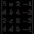 \begin{vmatrix}          5 & a & 2 & -1 \\          4 & b & 4 & -3 \\          2 & c & 3 & -2 \\          4 & d & 5 & -4          \end{vmatrix}